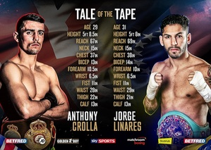 Linares And Crolla Set For Rematch